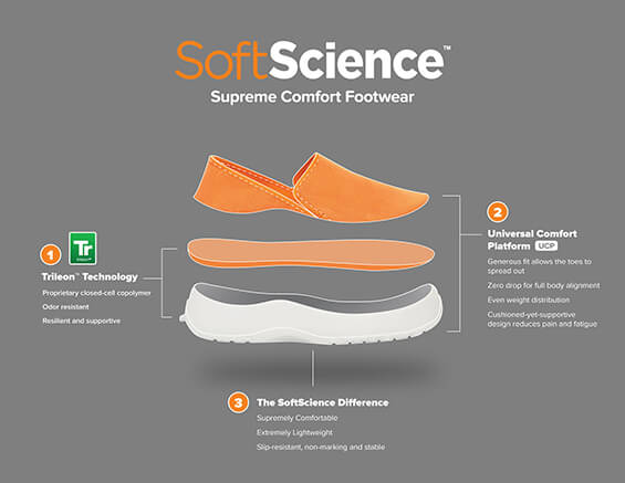 Soft science coupon code